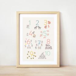 Affiche chiffres chambre d'enfant-detail