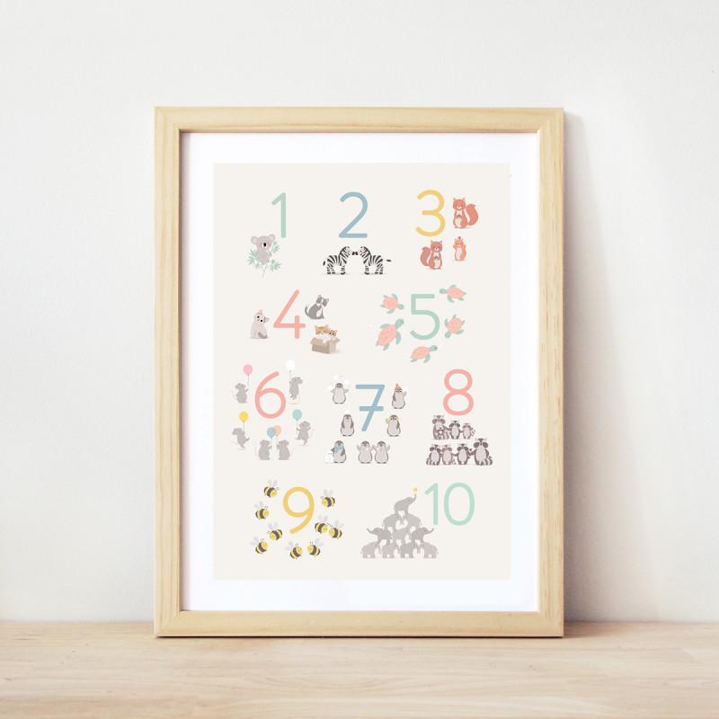 Affiche chiffres chambre d'enfant